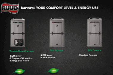 Heating and Cooling Solutions by Absolute Comfort Systems - Belmont, Michigan